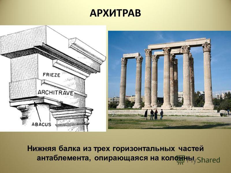 АРХИТРАВ Нижняя балка из трех горизонтальных частей антаблемента, опирающаяся на колонны