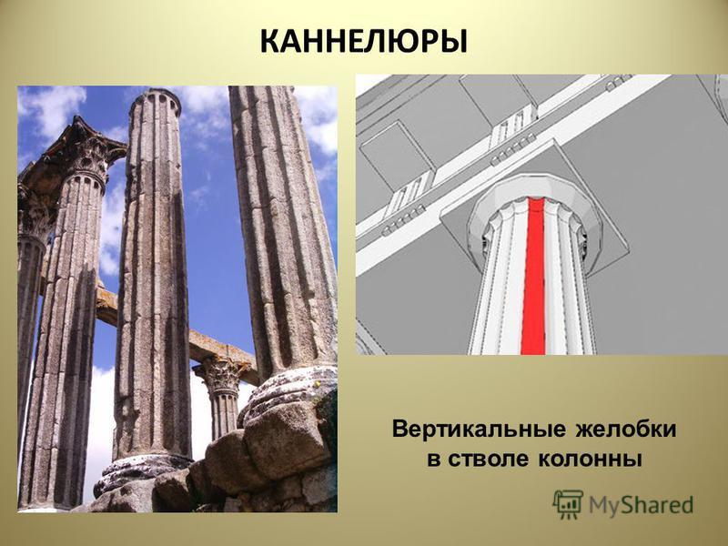 КАННЕЛЮРЫ Вертикальные желобки в стволе колонны