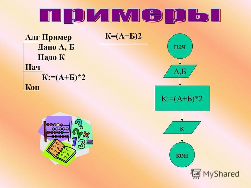 К=(А+Б)2 Алг Пример Дано А, Б Надо К Нач К:=(А+Б)*2 Кон нач А,Б К:=(А+Б)*2 кон к