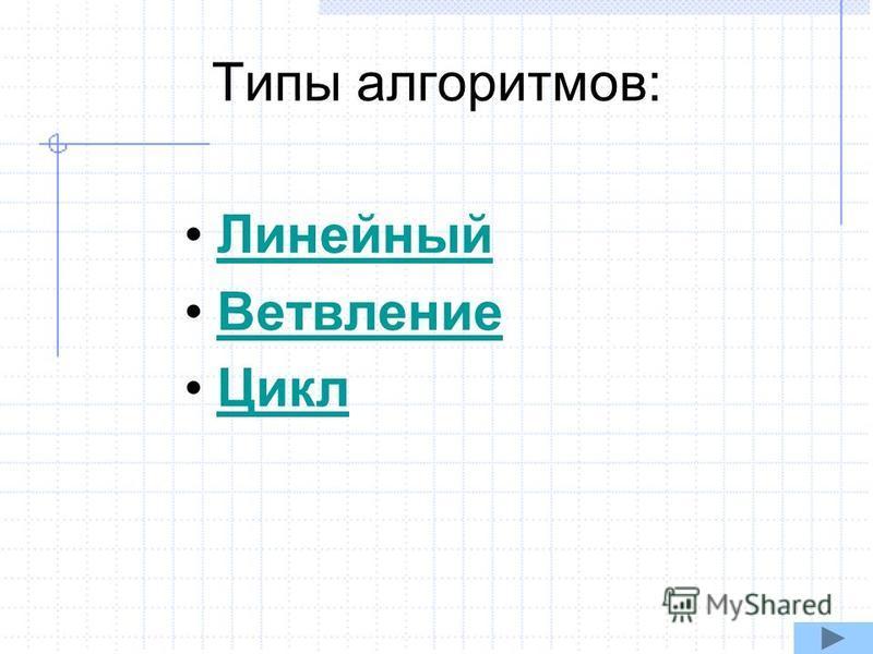 Типы алгоритмов: Линейный Ветвление Цикл