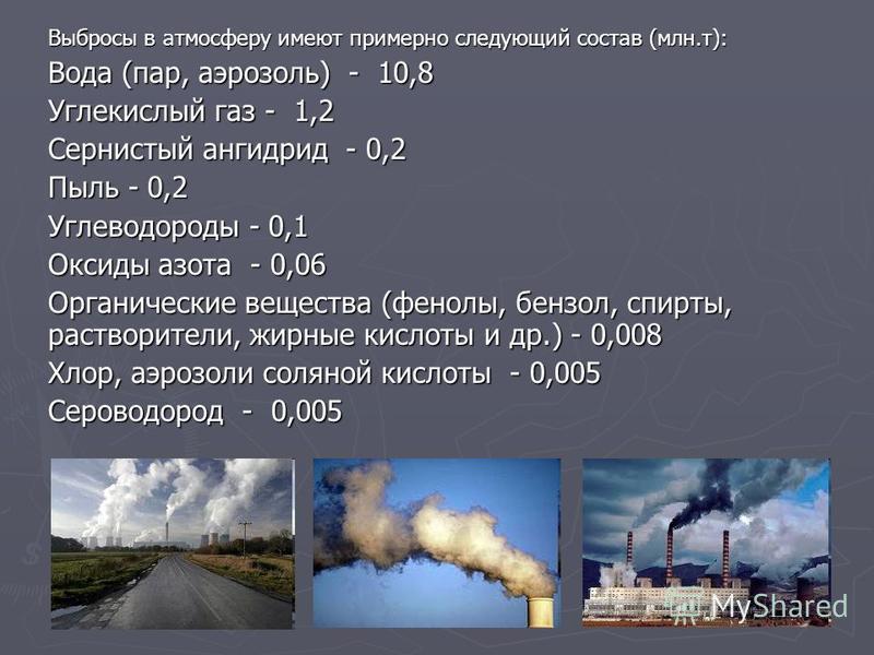 Выбросы в атмосферу имеют примерно следующий состав (млн.т): Вода (пар, аэрозоль) - 10,8 Углекислый газ - 1,2 Сернистый ангидрид - 0,2 Пыль - 0,2 Углеводороды - 0,1 Оксиды азота - 0,06 Органические вещества (фенолы, бензол, спирты, растворители, жирн