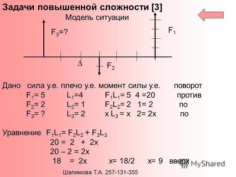 F2F2 F1F1 F3=?F3=? Задачи повышенной сложности [3] Модель ситуации Дано сила у.е. плечо у.е. момент силы у.е. поворот F 1 = 5 L 1 =4 F 1 L 1 = 5 4 =20 против F 2 = 2 L 2 = 1 F 2 L 2 = 2 1= 2 по F 3 = ? L 3 = 2 x L 3 = x 2= 2x по Уравнение F 1 L 1 = F
