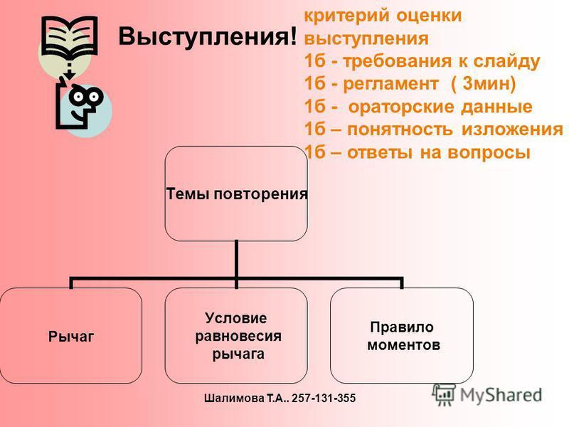 Выступления! Шалимова Т.А.. 257-131-355 критерий оценки выступления 1 б - требования к слайду 1 б - регламент ( 3 мин) 1 б - ораторские данные 1 б – понятность изложения 1 б – ответы на вопросы