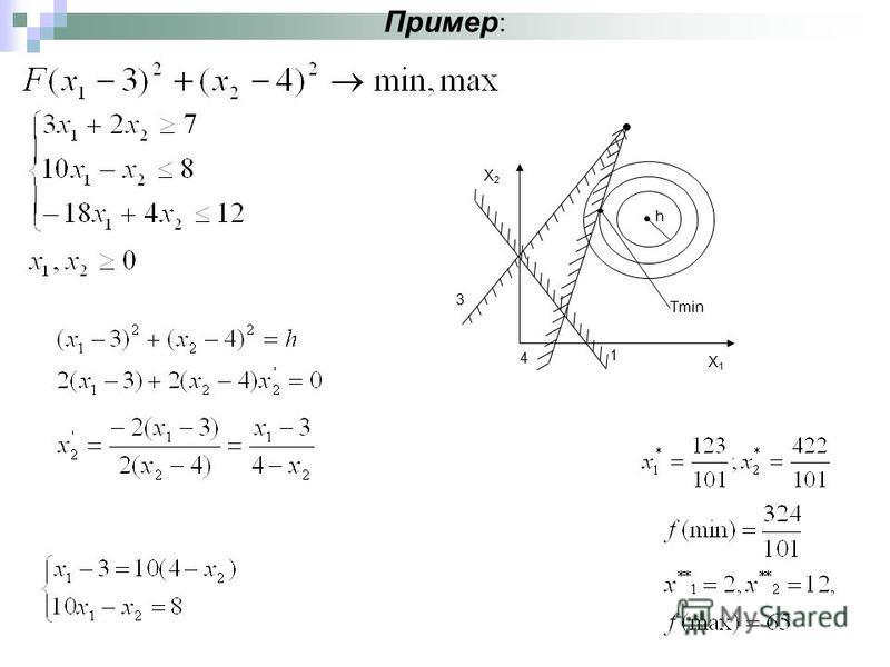 Пример : X1X1 X2X2 h 1 3 4 Tmin