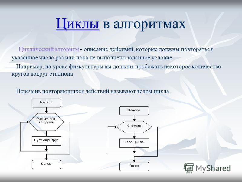 Циклы Циклы в алгоритмах Циклы Циклический алгоритм - описание действий, которые должны повторяться указанное число раз или пока не выполнено заданное условие. Циклический алгоритм - описание действий, которые должны повторяться указанное число раз и