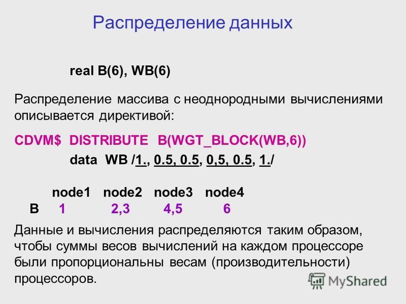 Распределение данных real B(6), WB(6) Распределение массива с неоднородными вычислениями описывается директивой: CDVM$ DISTRIBUTE B(WGT_BLOCK(WB,6)) data WB /1., 0.5, 0.5, 0,5, 0.5, 1./ node1 node2 node3 node4 B 1 2,3 4,5 6 Данные и вычисления распре