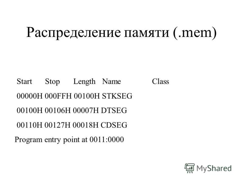Start Stop Length Name Class 00000H 000FFH 00100H STKSEG 00100H 00106H 00007H DTSEG 00110H 00127H 00018H CDSEG Program entry point at 0011:0000 Распределение памяти (.mem)