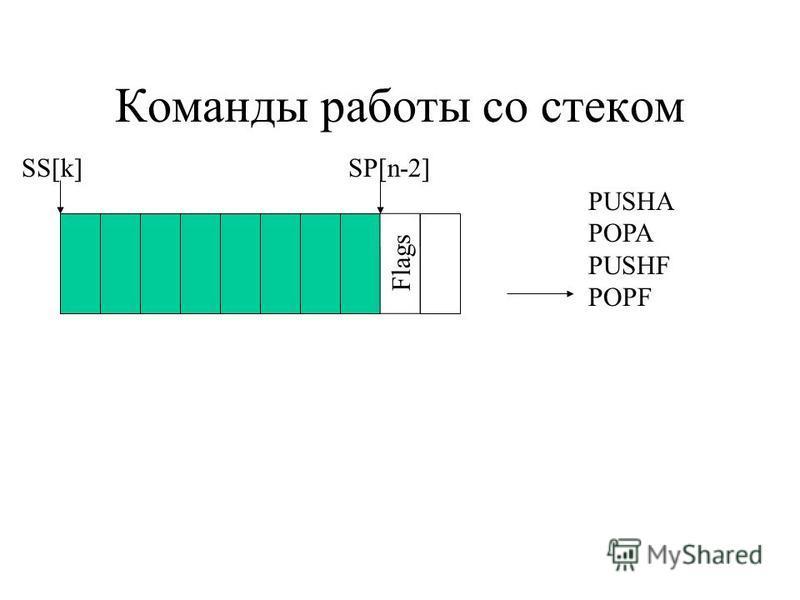 Команды работы со стеком Flags SS[k] SP[n-2] PUSHA POPA PUSHF POPF