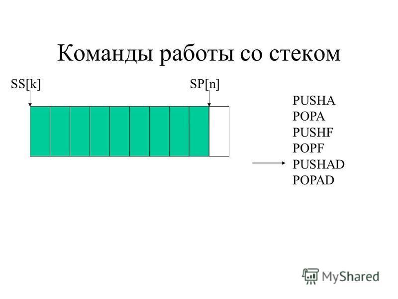 Команды работы со стеком SS[k] SP[n] PUSHA POPA PUSHF POPF PUSHAD POPAD