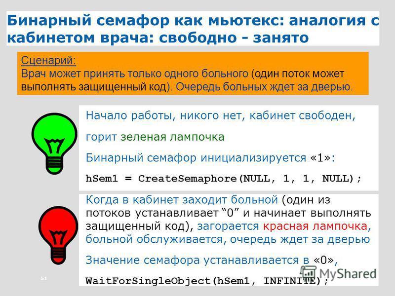 51 Бинарный семафор как мьютекс: аналогия с кабинетом врача: свободно - занято Начало работы, никого нет, кабинет свободен, горит зеленая лампочка Бинарный семафор инициализируется «1»: hSem1 = CreateSemaphore(NULL, 1, 1, NULL); Когда в кабинет заход