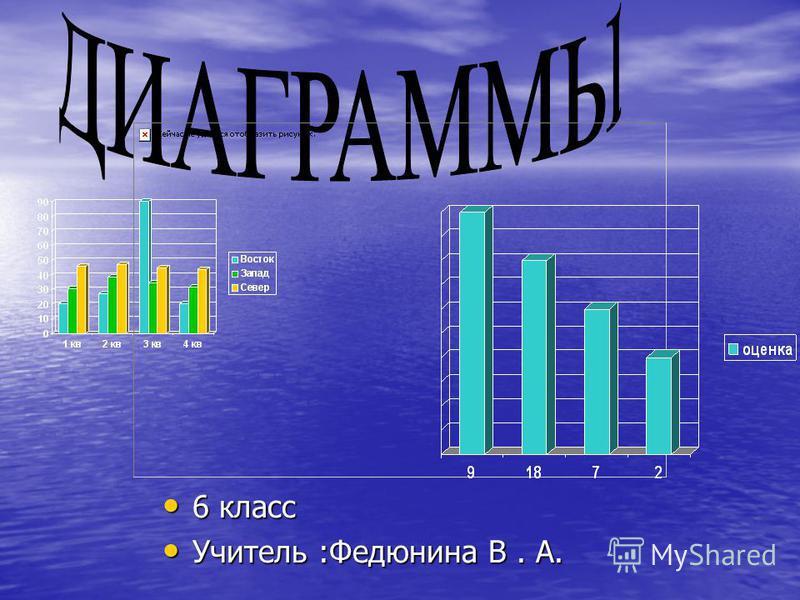 6 класс 6 класс Учитель :Федюнина В. А. Учитель :Федюнина В. А.