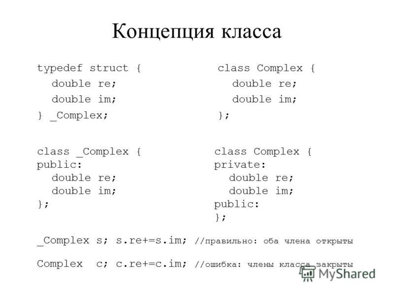 Концепция класса class Complex { double re; double im; }; typedef struct { double re; double im; } _Complex; class Complex { private: double re; double im; public: }; class _Complex { public: double re; double im; }; _Complex s; s.re+=s.im; //правиль