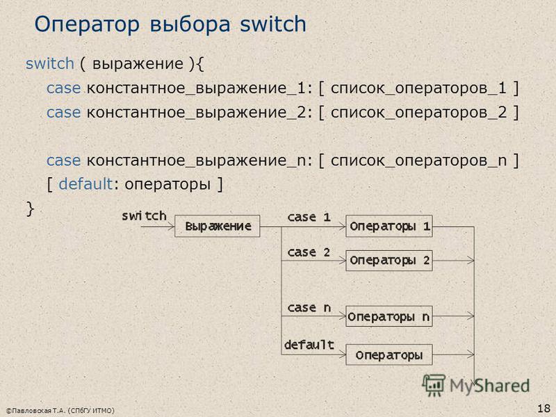 ©Павловская Т.А. (СПбГУ ИТМО) 18 Оператор выбора switch switch ( выражение ){ case константное_выражение_1: [ список_операторов_1 ] case константное_выражение_2: [ список_операторов_2 ] case константное_выражение_n: [ список_операторов_n ] [ default: