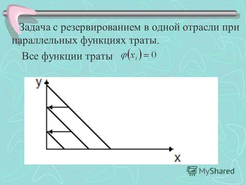 Задача с резервированием в одной отрасли при параллельных функциях траты. Все функции траты
