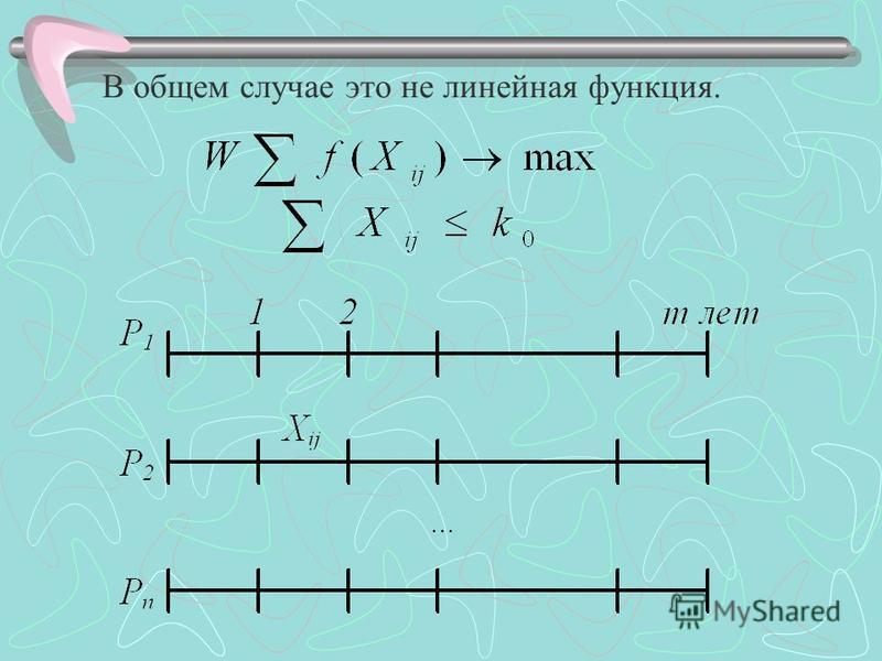 В общем случае это не линейная функция.