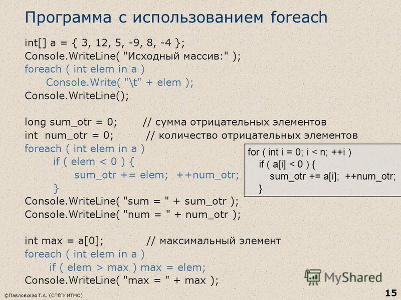 ©Павловская Т.А. (СПбГУ ИТМО) 15 Программа с использованием foreach int[] a = { 3, 12, 5, -9, 8, -4 }; Console.WriteLine(