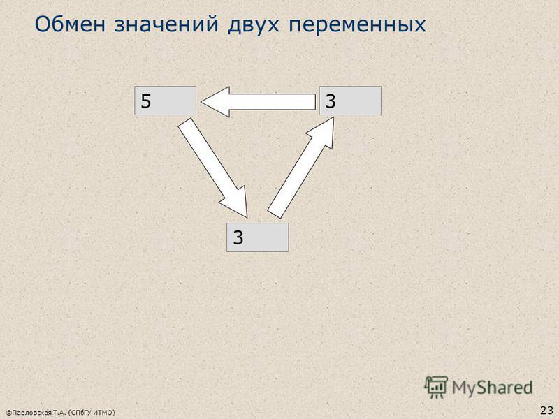 ©Павловская Т.А. (СПбГУ ИТМО) 23 Обмен значений двух переменных 3553 3