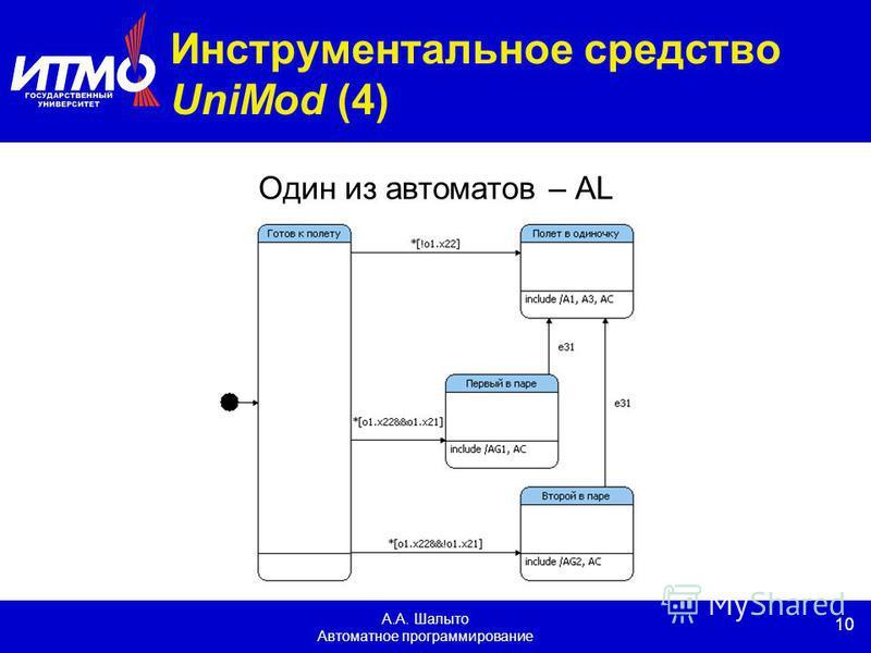 10 А.А. Шалыто Автоматное программирование Инструментальное средство UniMod (4) Один из автоматов – AL