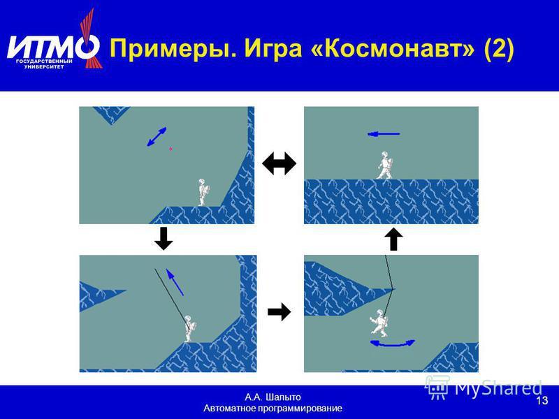 13 А.А. Шалыто Автоматное программирование Примеры. Игра «Космонавт» (2)
