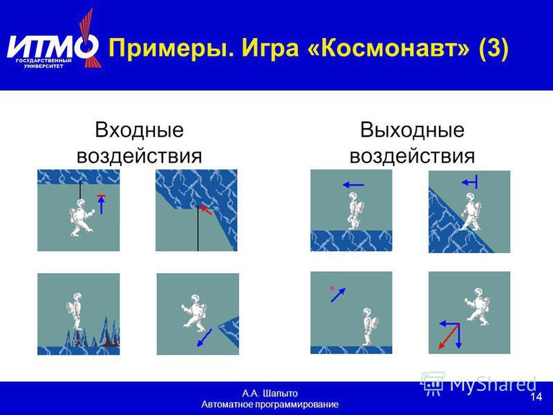 14 А.А. Шалыто Автоматное программирование Примеры. Игра «Космонавт» (3)