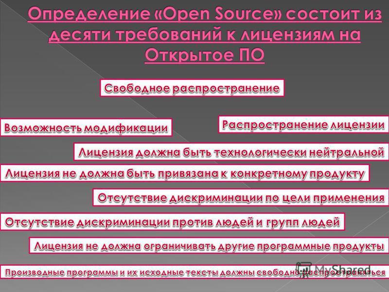 Программы с лицензией gpl