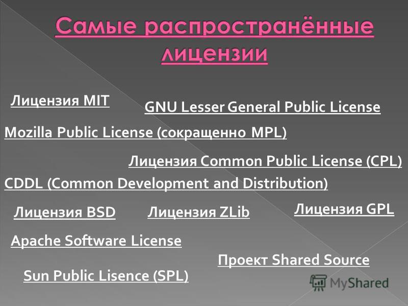 Лицензия MIT Лицензия GPL GNU Lesser General Public License Mozilla Public License (сокращенно MPL) CDDL (Common Development and Distribution) Лицензия BSD Apache Software License Лицензия ZLib Sun Public Lisence (SPL) Лицензия Common Public License
