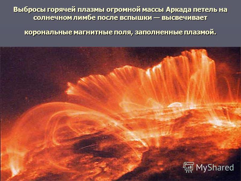 Выбросы горячей плазмы огромной массы Аркада петель на солнечном лимбе после вспышки высвечивает корональные магнитные поля, заполненные плазмой.