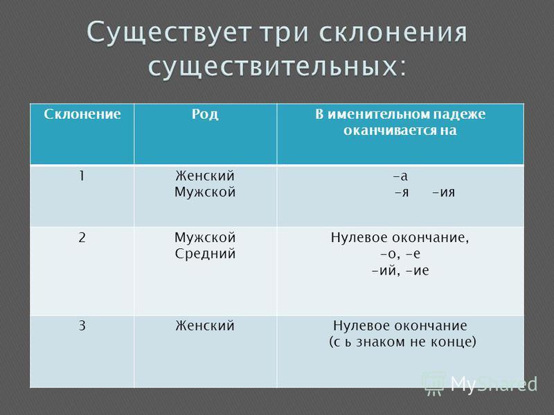 татарские имена с ь знаком
