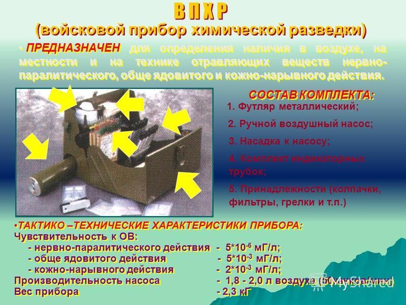 В П Х Р (войсковой прибор химической разведки) В П Х Р (войсковой прибор химической разведки) ПРЕДНАЗНАЧЕН для определения наличия в воздухе, на местности и на технике отравляющих веществ нервно- паралитического, обще ядовитого и кожно-нарывного дейс