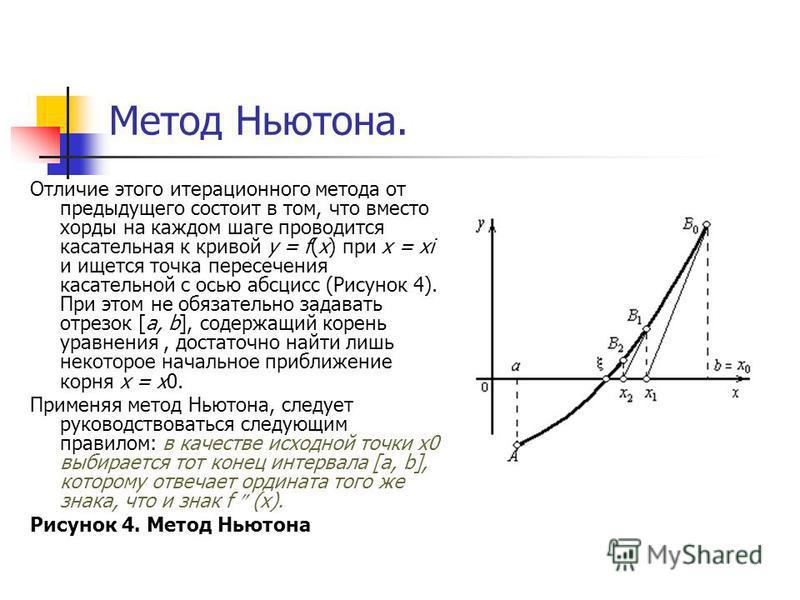 Метод Ньютона. Отличие этого итерационного метода от предыдущего состоит в том, что вместо хорды на каждом шаге проводится касательная к кривой y = f(x) при x = хi и ищется точка пересечения касательной с осью абсцисс (Рисунок 4). При этом не обязате