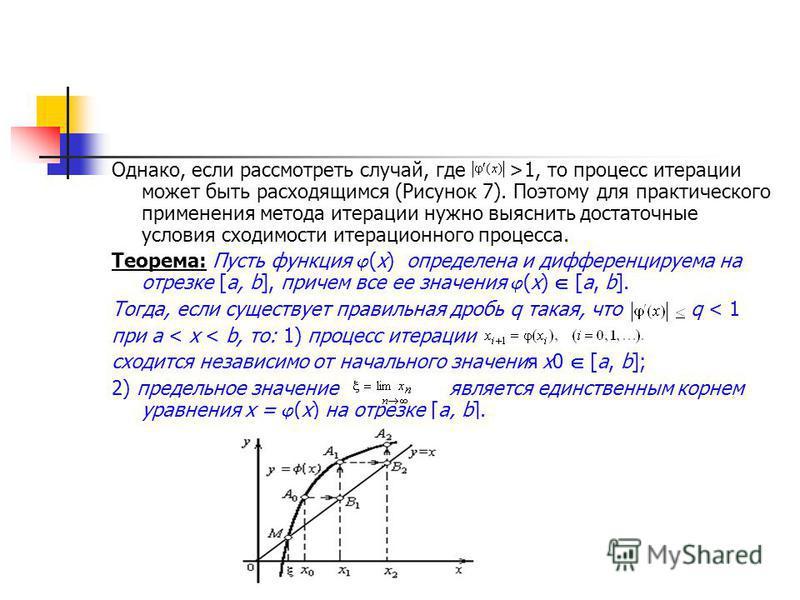 Однако, если рассмотреть случай, где >1, то процесс итерации может быть расходящимся (Рисунок 7). Поэтому для практического применения метода итерации нужно выяснить достаточные условия сходимости итерационного процесса. Теорема: Пусть функция (х) оп
