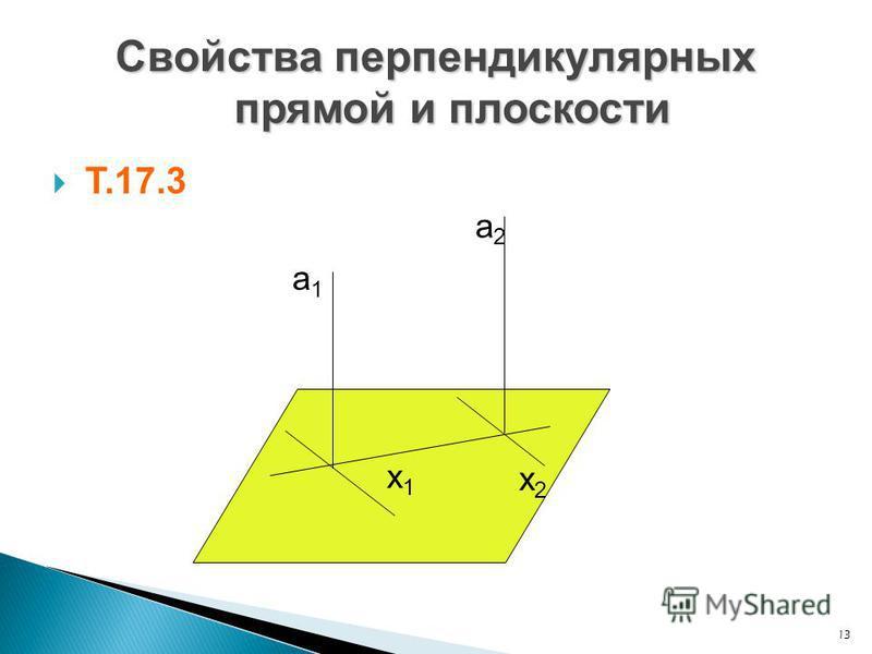 13 Свойства перпендикулярных прямой и плоскости Т.17.3 х 1 х 1 а 1 а 1 а 2 а 2 х 2 х 2