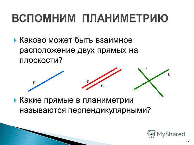 2 Каково может быть взаимное расположение двух прямых на плоскости ? Какие прямые в планиметрии называются перпендикулярными ? а а в а в