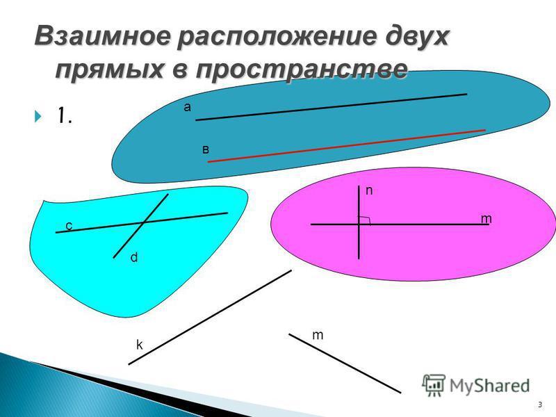 3 Взаимное расположение двух прямых в пространстве 1. а в с d m n k m