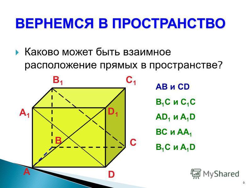 6 ВЕРНЕМСЯ В ПРОСТРАНСТВО Каково может быть взаимное расположение прямых в пространстве ? А B C D А1А1 B1B1 C1C1 D1D1 AB и CD B 1 C и C 1 C AD 1 и A 1 D BC и AA 1 B 1 C и A 1 D