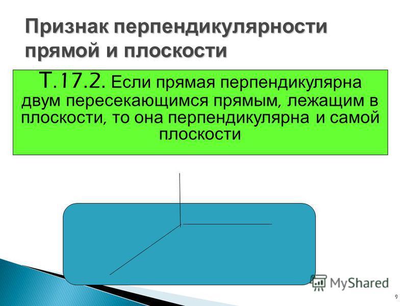 9 Признак перпендикулярности прямой и плоскости Т.17.2. Если прямая перпендикулярна двум пересекающимся прямым, лежащим в плоскости, то она перпендикулярна и самой плоскости