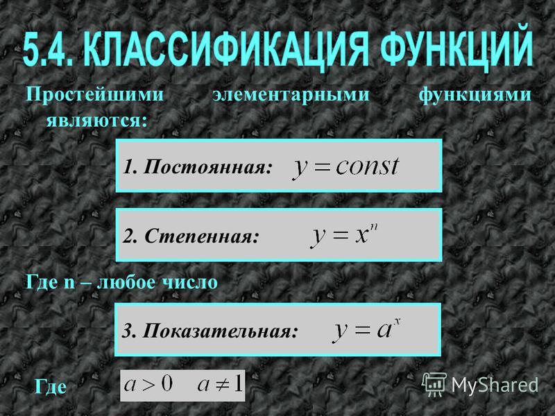 Простейшими элементарными функциями являются: 1. Постоянная: 2. Степенная: Где n – любое число 3. Показательная: Где