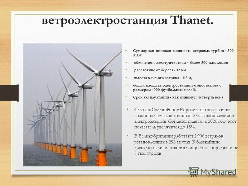 ветроэлектростанция Thanet. Суммарная пиковая мощность ветровых турбин - 300 МВт обеспечено электричеством - более 200 тыс. домов расстояние от берега - 12 км высота каждого ветряка - 115 м, общая площадь электростанции -сопоставима с размером 4000 ф