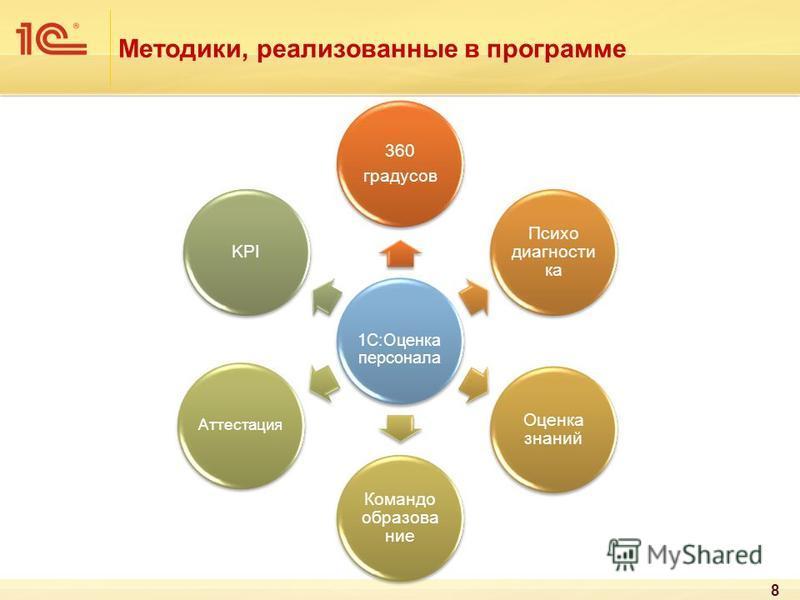 Методики, реализованные в программе 1С:Оценка персонала 360 градусов Психо диагности ка Оценка знаний Командо образование Аттестация KPI 8