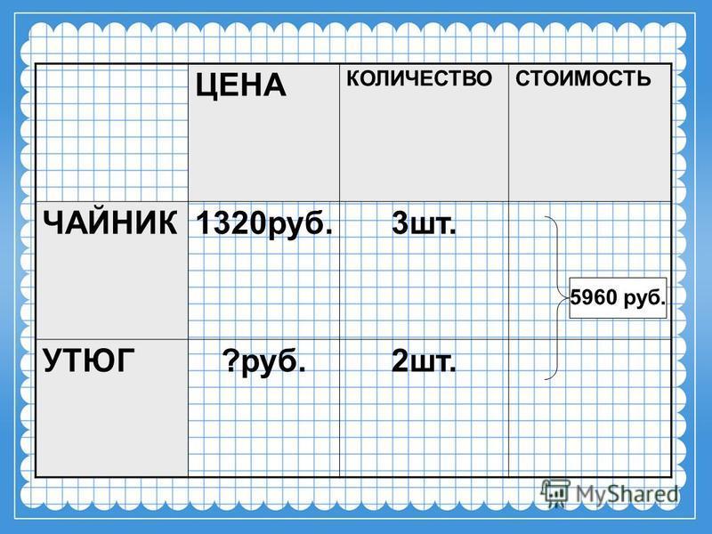 ЦЕНА КОЛИЧЕСТВОСТОИМОСТЬ ЧАЙНИК1320 руб.3 шт. УТЮГ?руб.2 шт. 5960 руб.
