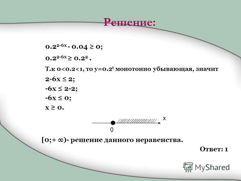 Решение: 0.2 2-6x - 0.04 0; 0.2 2-6x 0.2 2. Т.к 0<0.2<1, то y=0.2 t монотонно убывающая, значит 2-6x 2; -6x 2-2; -6x 0; x 0. [0;+ )- решение данного неравенства. Ответ: 1 0 х
