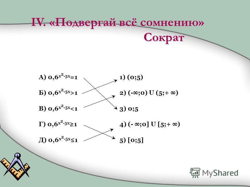 А) 0,6 x 2 -5x =1 Б) 0,6 x 2 -5x >1 В) 0,6 x 2 -5x <1 Г) 0,6 x 2 -5x 1 Д) 0,6 x 2 -5x1 1) (0;5) 2) (-;0) U (5;+ ) 3) 0;5 4) (- ;0] U [5;+ ) 5) [0;5] IV. «Подвергай всё сомнению» Сократ