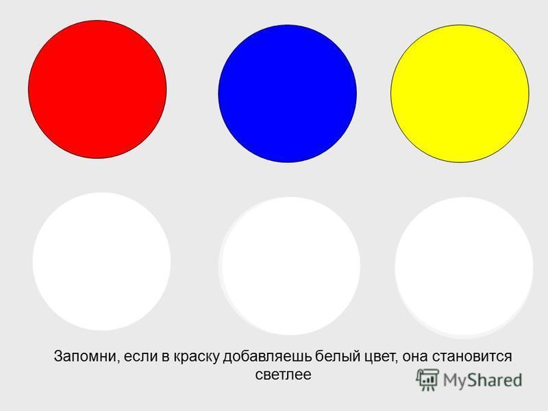 А теперь давай поиграем с цветами. Возьми чистый лист бумаги, кисточку и краски – красную, синюю, желтую, черную и белую. Теперь внимательно смотри, как мы будем из этих цветов делать новую краску.