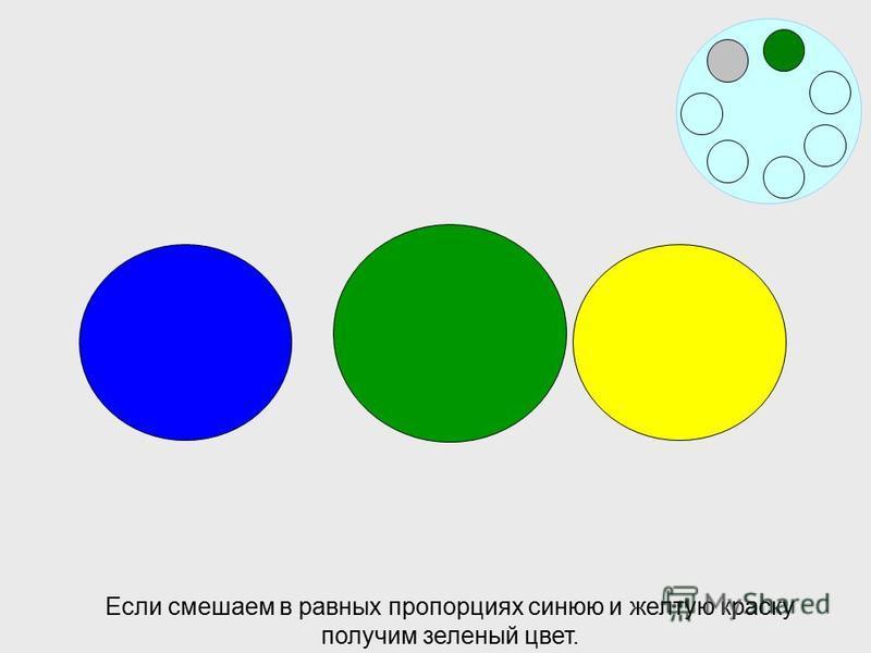 Если в черный добавим белый цвет, получим серую краску