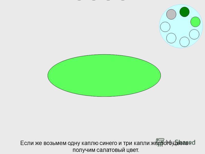 Если смешаем в равных пропорциях синюю и желтую краску получим зеленый цвет.