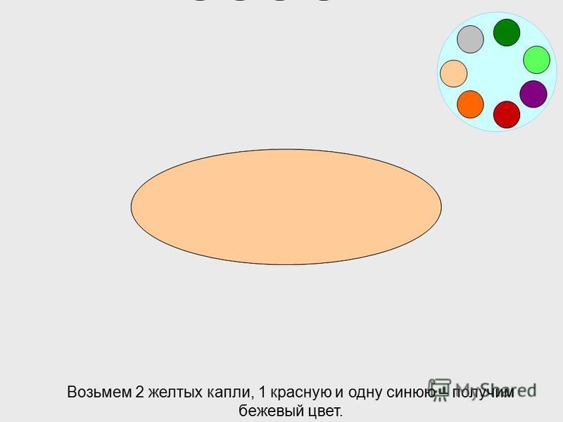 А если красный смешаем с желтым, то будет оранжевая краска.