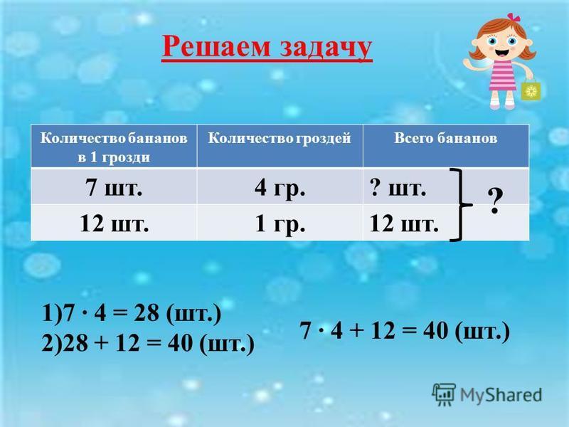 Проверь себя! 7 х 1= 7 7 х 2= 14 7 х 3= 21 7 х 4= 28 7 х 5= 35 7 х 6= 42 7 х 7= 49 7 х 8= 56 7 х 9= 63 7 х 10=70