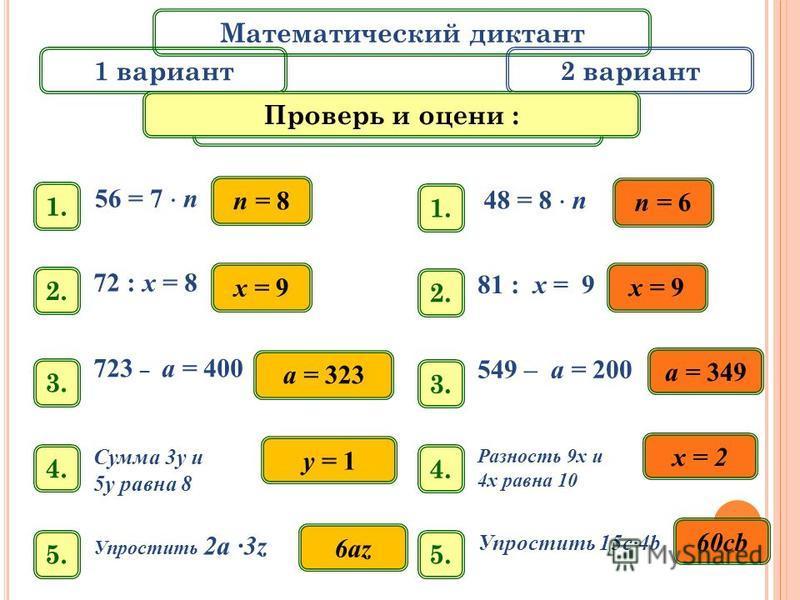 Математический диктант 1 вариант 2 вариант 56 = 7 n 1. n = 8 72 : x = 8 2.2. x = 9 723 – a = 400 3.3. a = 323 Сумма 3 у и 5 у равна 8 4.4. y = 1 Упростить 2 а 3z 5.5. 6az n = 6 81 : x = 9 2.2. x = 9 549 – a = 200 3.3. a = 349 Разность 9 х и 4 х равна
