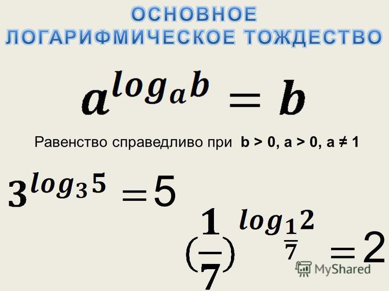 Равенство справедливо при b > 0, a > 0, a 1 5 2