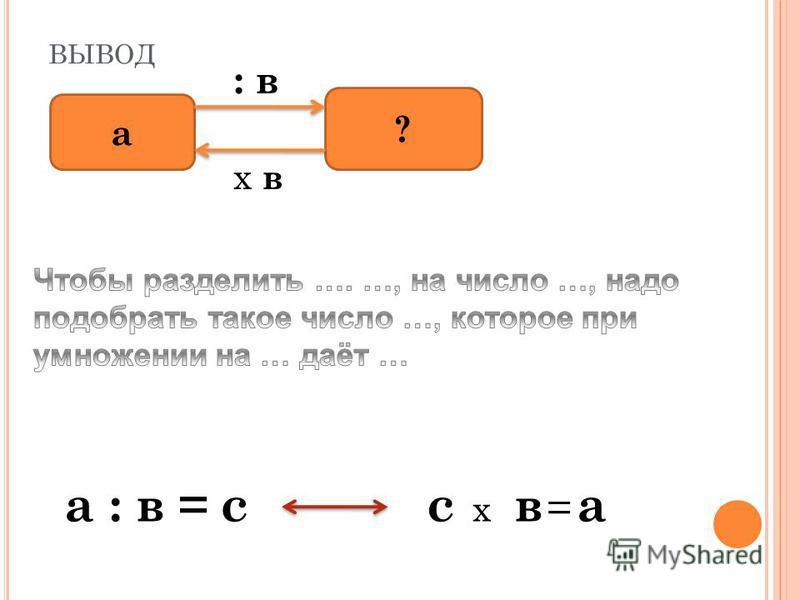ВЫВОД а ? : в х в а : в =с х = сва
